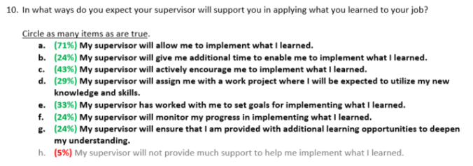 Eval Question - Supervisor Support Responses