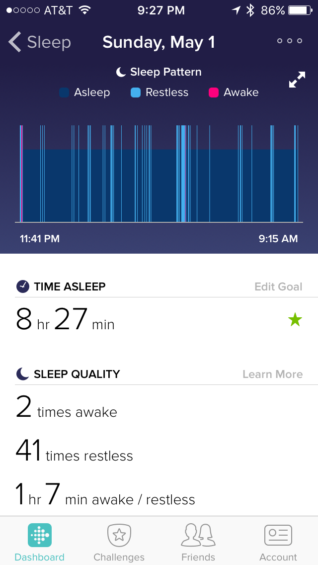 Fitbit - Sleepless