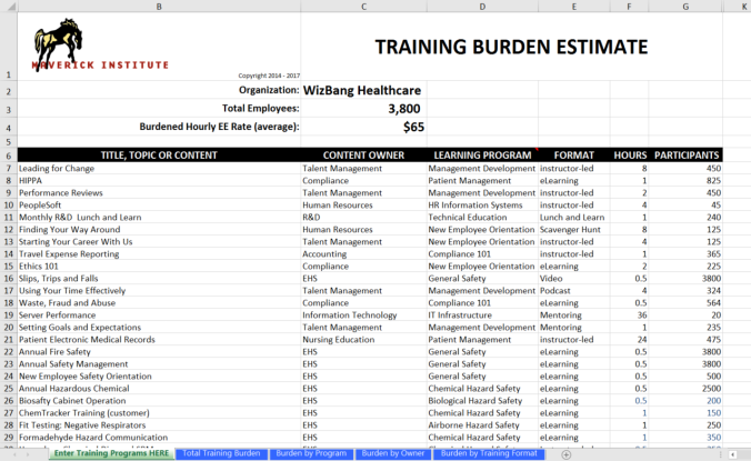 Training Burden